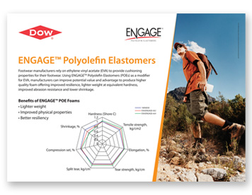 Dow ENGAGE Poster